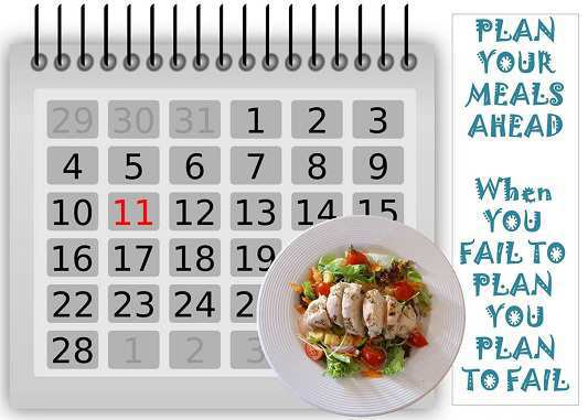 Plan your meals for flat stomach